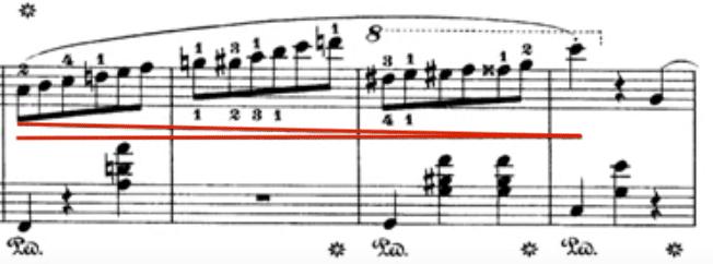 klavier anschlag verbessern chopin 2