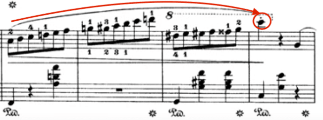 klavier anschlag verbessern chopin 1