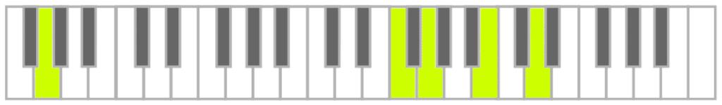 G7 Akkord Klavier
