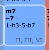m7 Vierklang bestimmen