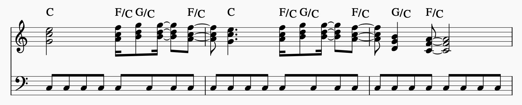 Groove mit Slash-Akkorden
