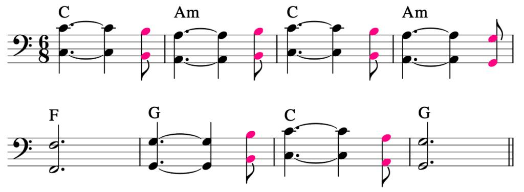 Klavier linke Hand Akkorde Oktaven