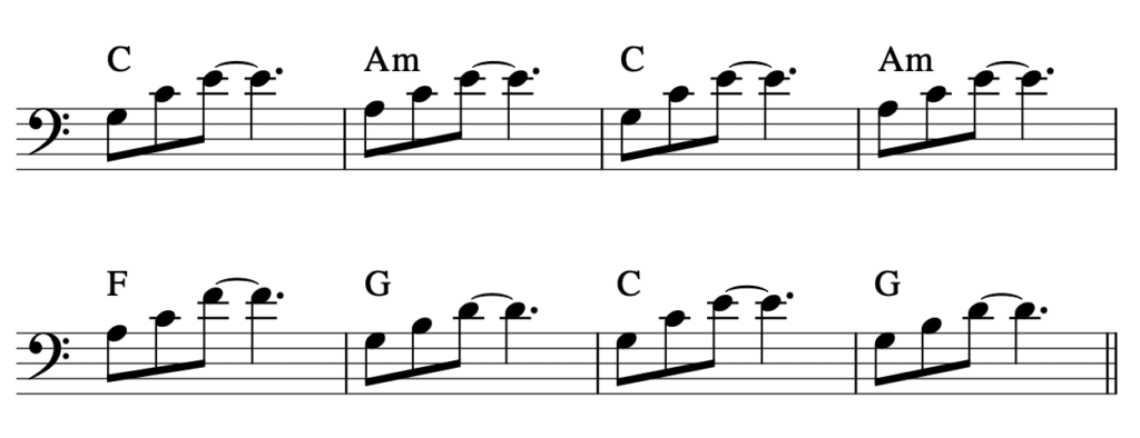 Klavier linke Hand Akkorde Dreiklang-Arpeggios
