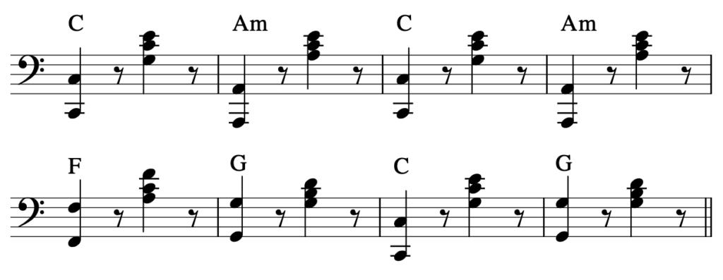 Klavier linke Hand Akkorde Sprünge
