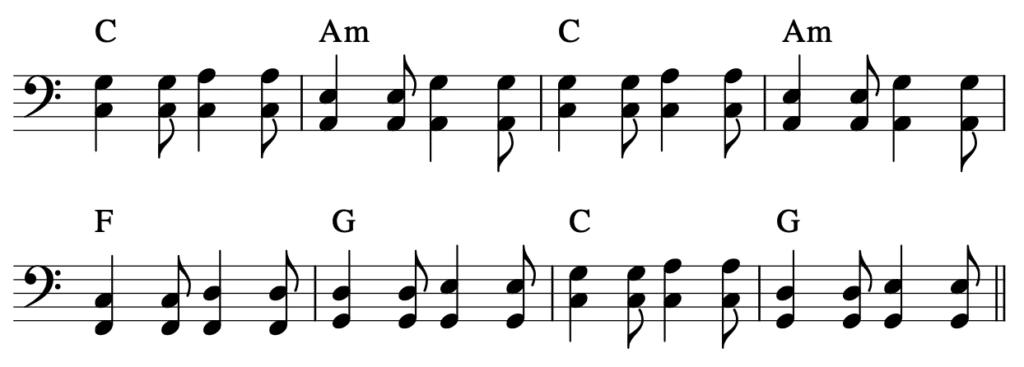 Klavier linke Hand Akkorde Blues