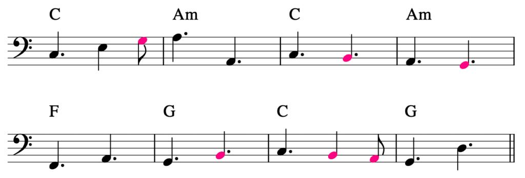 Klavier linke Hand Akkorde Walking Bass