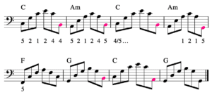 Klavier linke Hand Akkorde Hallelujah