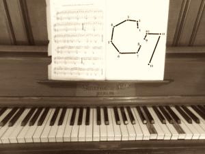Klavier Akkorde Lernen in 7 Schritten
