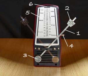 Mechanisches Metronom: Funktionsweise einfach erklärt